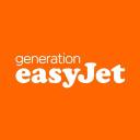 Easyjet Gutscheine
